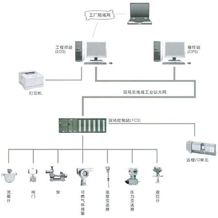 數字化油庫管理系統